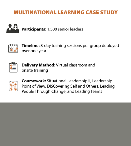 experiential learning case studies